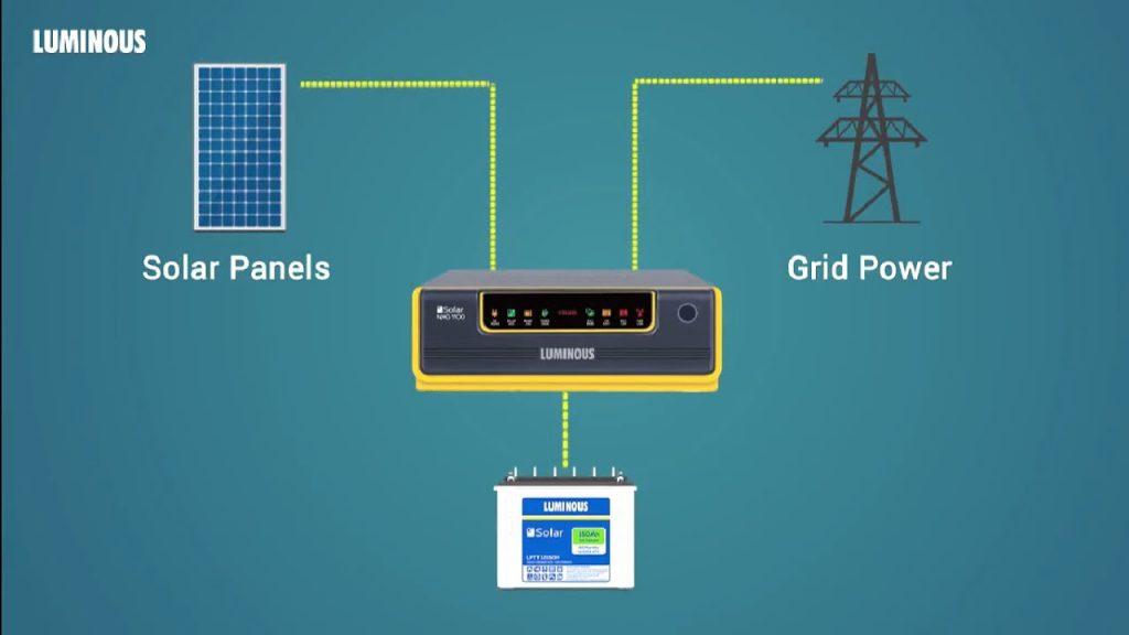 luminous solar panel price list in india experts gurgaon