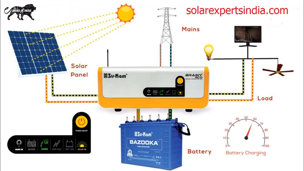 offgrid solar inverter price in india experts
