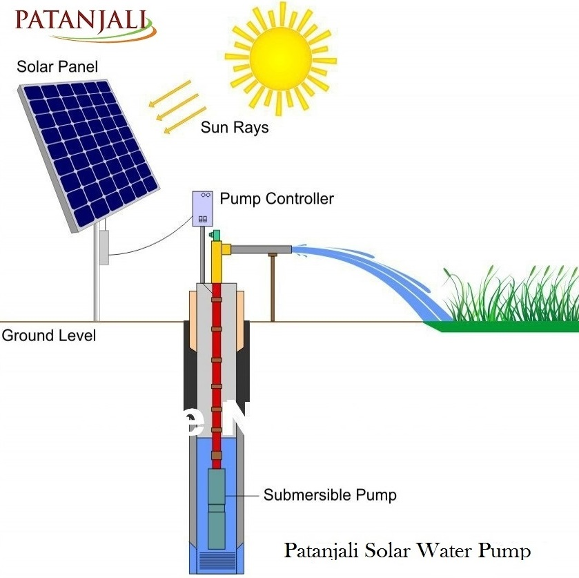 patanjali launch solar water pump price in india